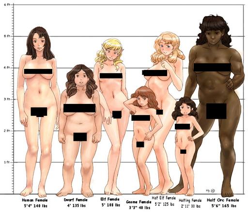 7種族の比較.jpg